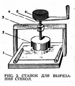 Телескоп в домашних условиях